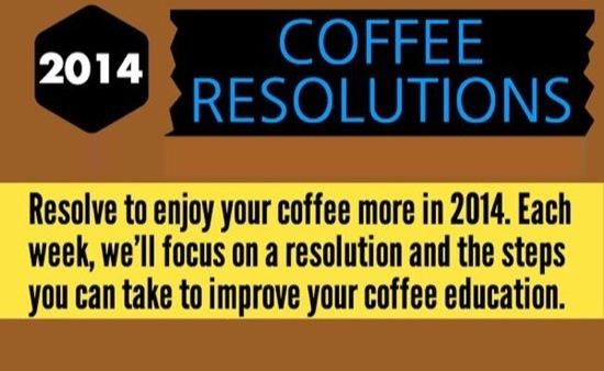 2014_coffee_resolutions_header